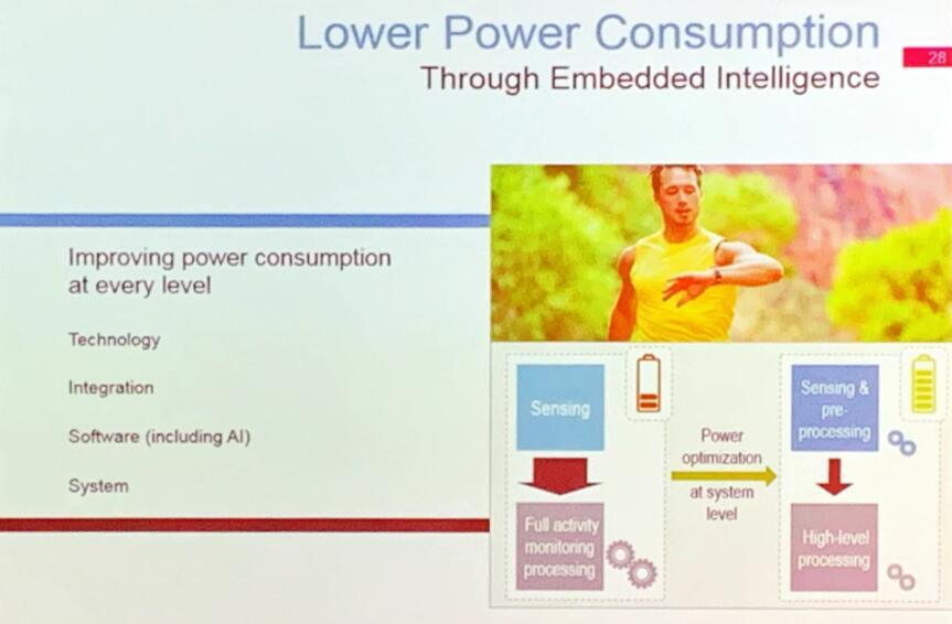 通过嵌入式智能实现传感器的低功耗