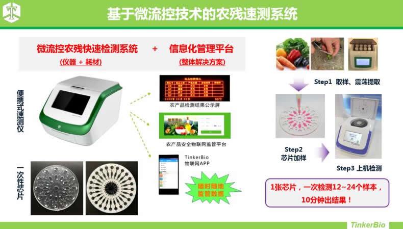 微流控POCT+物联网技术