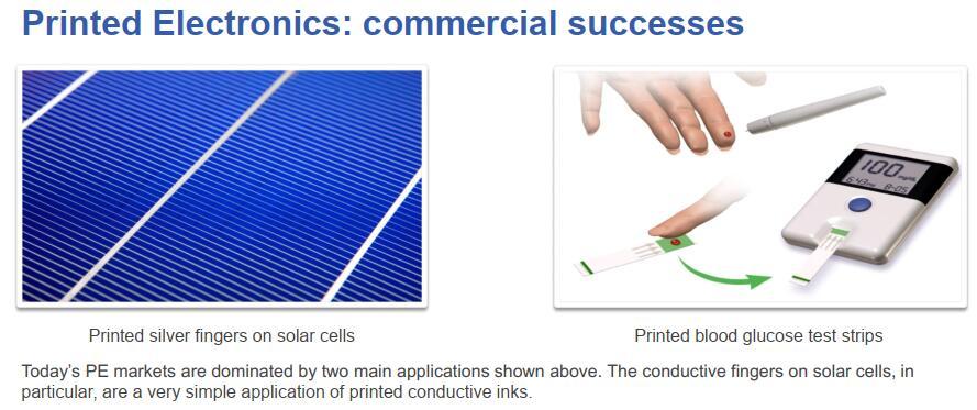 印刷电子:商业化成功案例