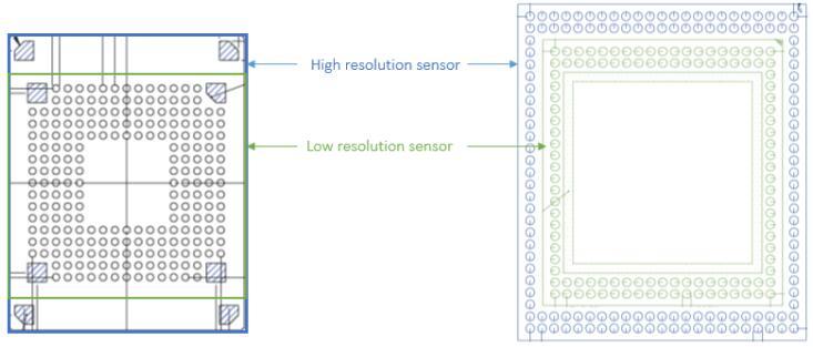 图像传感器可经设计提供针脚兼容(图左)或尺寸兼容(图右)以实现专有PCB布局设计