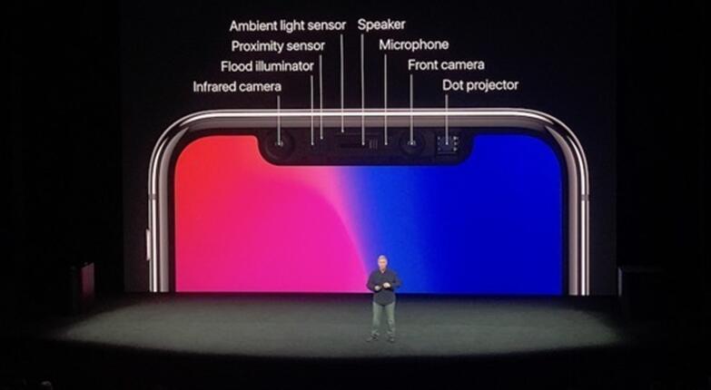 苹果iPhone X 配置TrueDepth摄像头