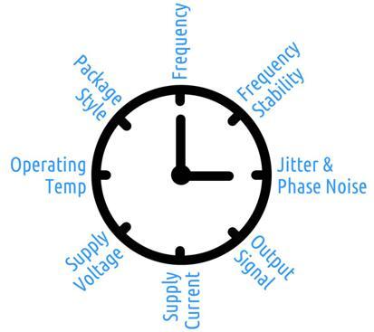 选择振荡器时,工程师应重点考虑的八项参数