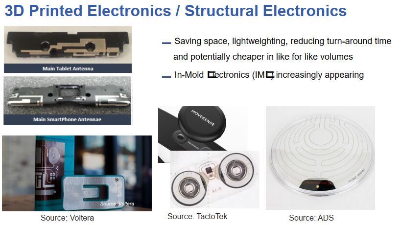 3D打印电子/结构电子