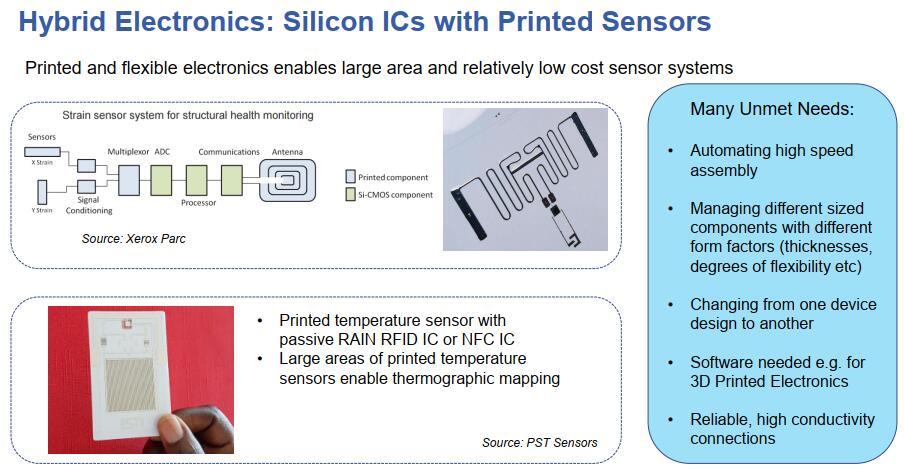 混合电子:硅基IC与印刷传感器集成