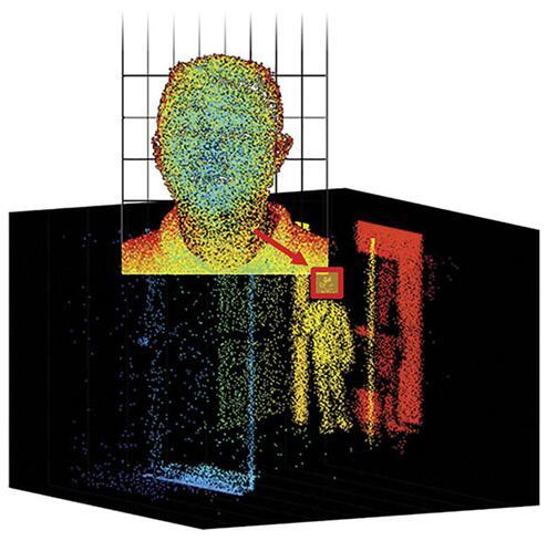 对人眼安全的FMCW激光雷达可用于长距离3D人脸识别