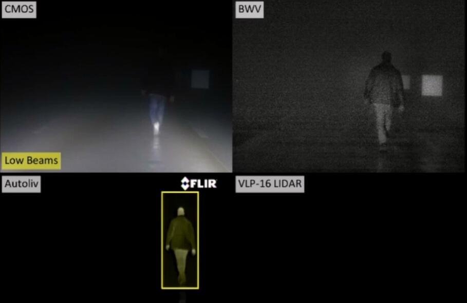 几种成像方案在夜间浓雾环境中的成像效果对比