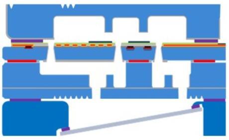 博世光学MEMS器件案例,显示了多晶圆键合的复杂性及多种MEMS工艺