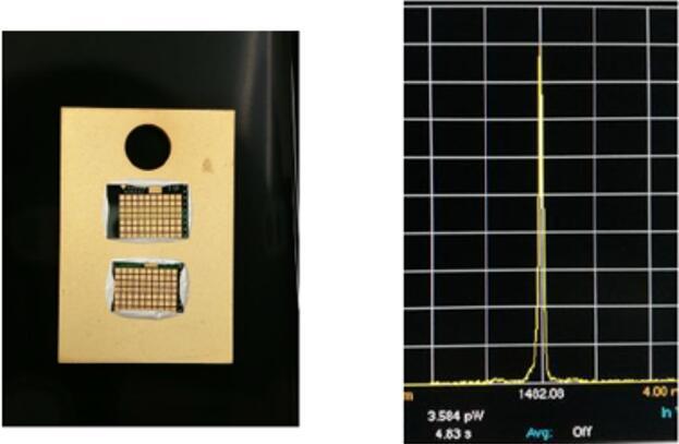 纵慧芯光1500nm VCSEL出光光谱展示
