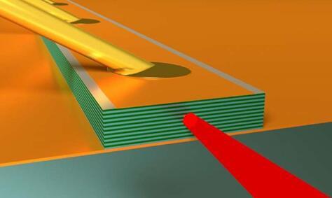 热电冷却太赫兹量子级联激光器中单个激光脊形条示意图