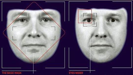双胞胎人脸识别