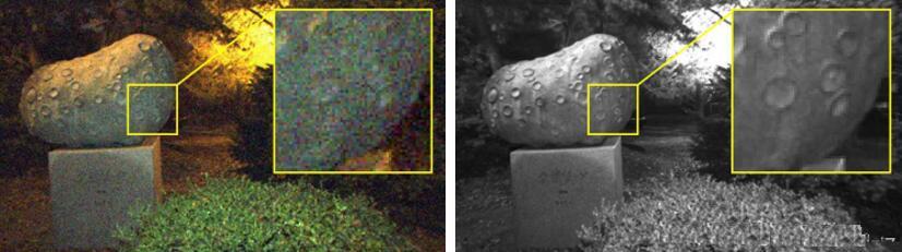 彩色相机成像细节(左);黑白相机成像细节(右)