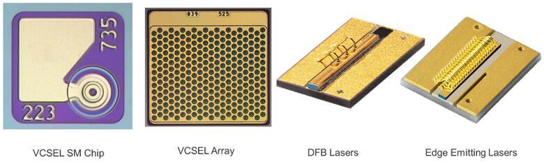 II-VI部分VCSEL/EEL激光产品