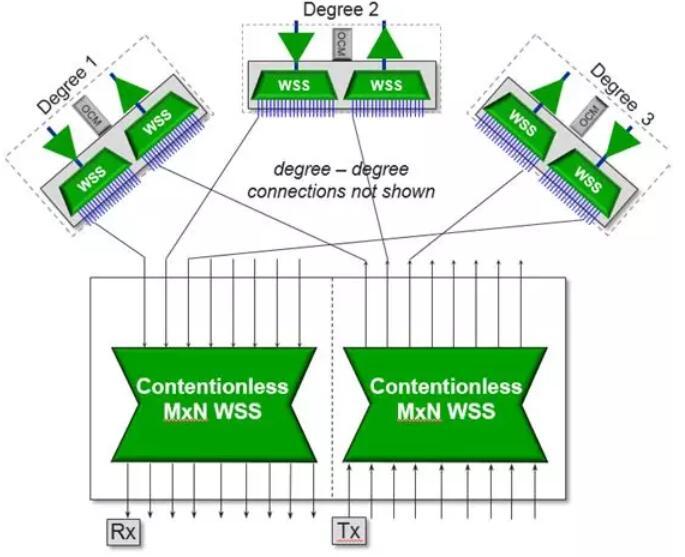 Preciseley在MEMS微镜阵列和LiDAR大尺寸微镜方向获得重大进展