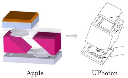苹果与驭光科技的投射模组对比