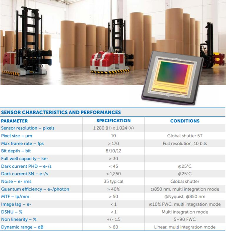 1.3MP Bora CMOS图像传感器性能参数