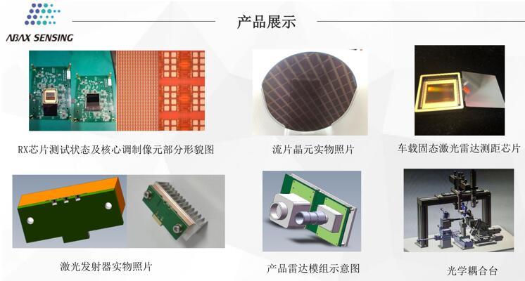 飞芯电子车载激光雷达相关产品布局