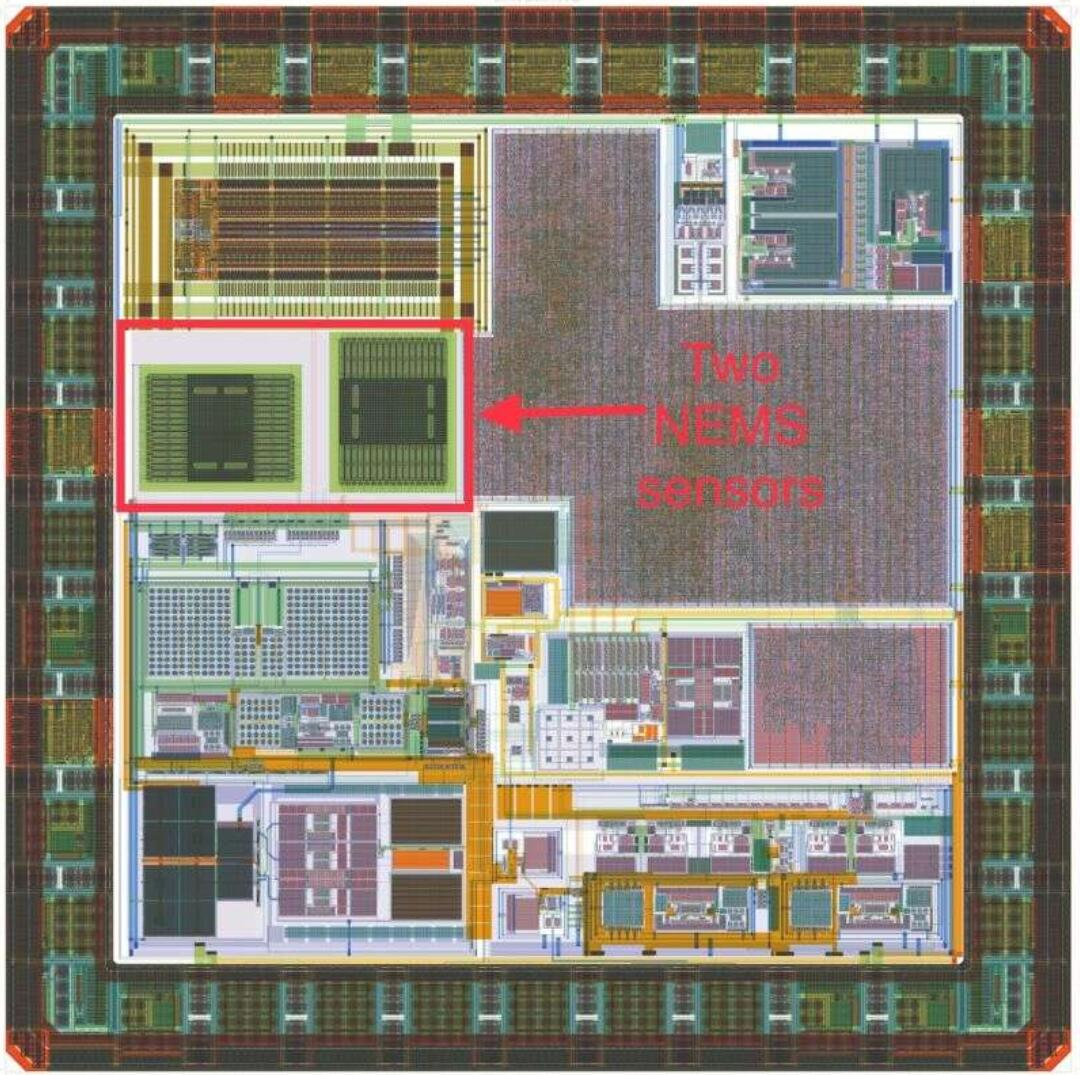 图中红色高亮显示部分为Nanusens的MEMS传感器芯片布局
