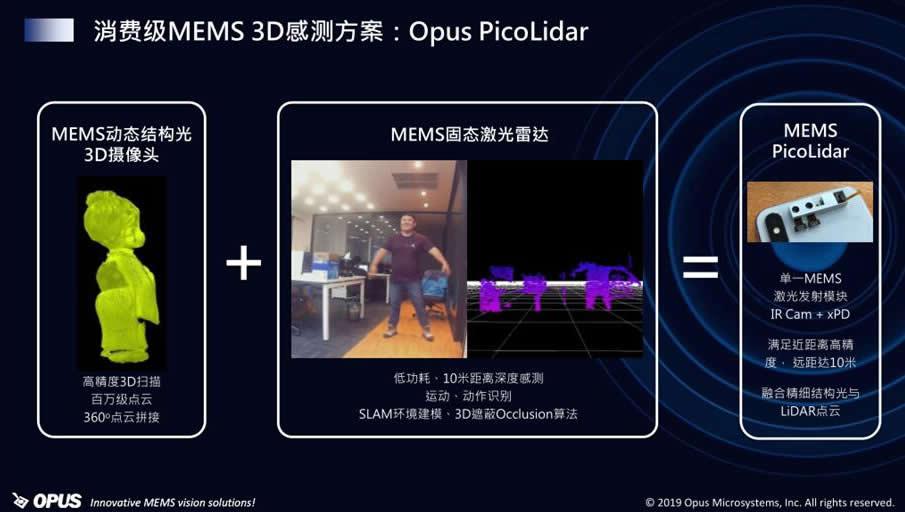 OPUS消费级MEMS 3D传感方案:PicoLidar
