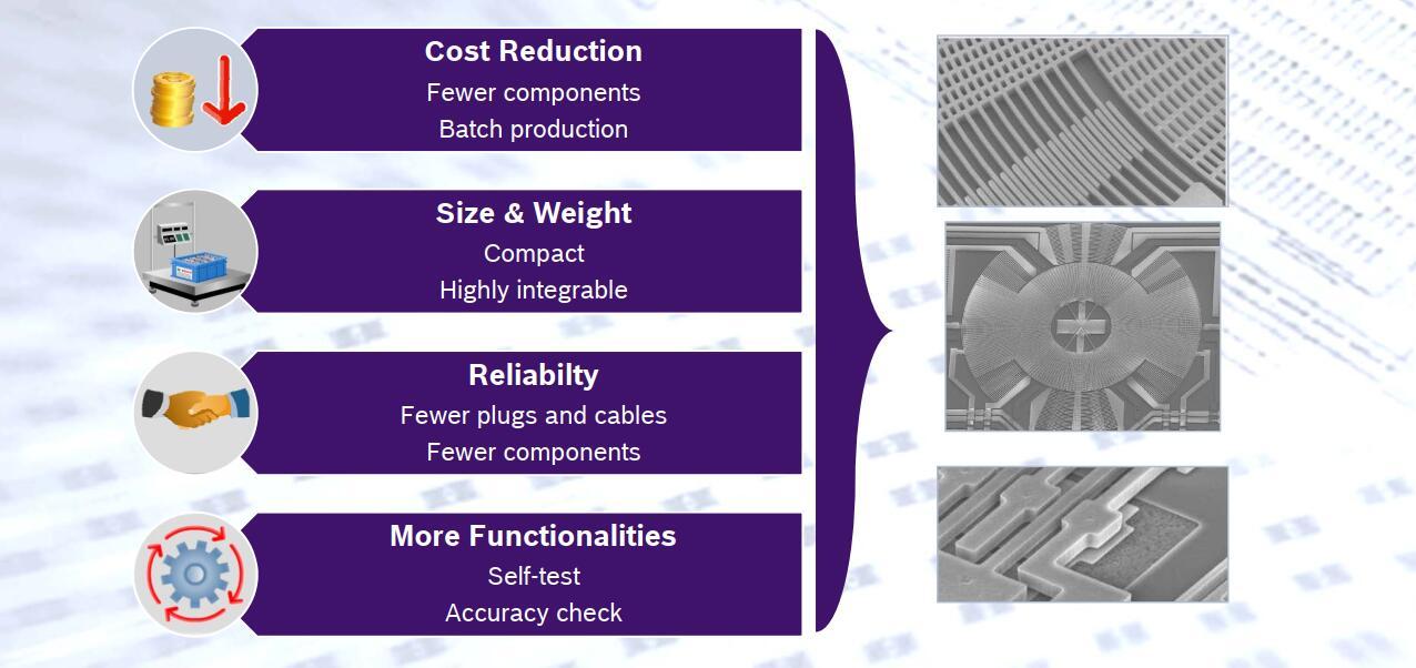 MEMS技术为传感器带来的优势