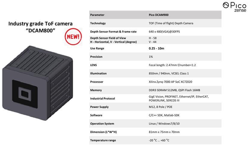 Pico Zense全新发布的工业级3D ToF摄像头DCAM800性能参数展示