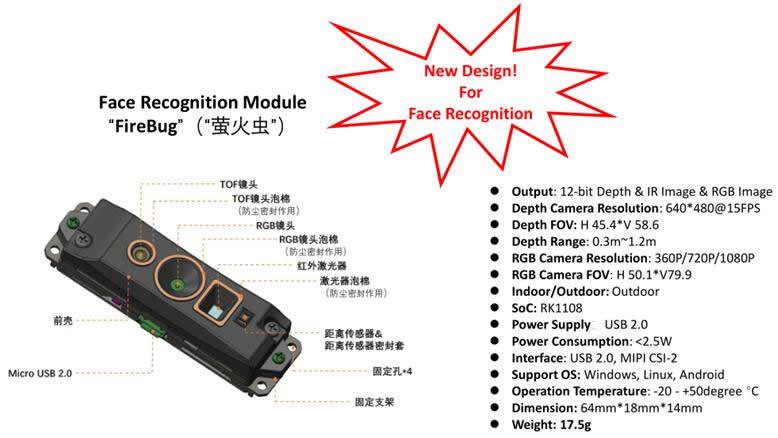 "Pico Zense全新发布的面向国内市场的3D人脸识别模组""萤火虫""性能参数展示"