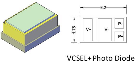 灿瑞科技OCVC系列——3217 ToF封装,适合业界窄边框产品设计