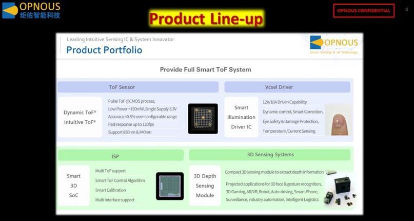 炬佑智能:从ToF芯片到系统的完整产品线布局