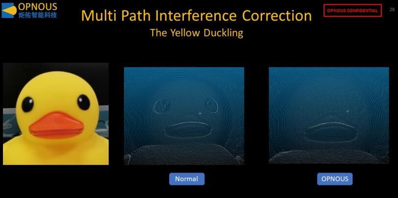 小黄鸭的黑色眼睛深度成像对比:普通ToF传感器(左) vs. 炬佑智能ToF传感器(右)