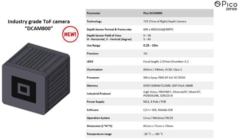 Pico Zense全新发布的工业级ToF相机DCAM800