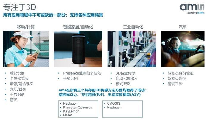 ams专注于3D技术的各类应用