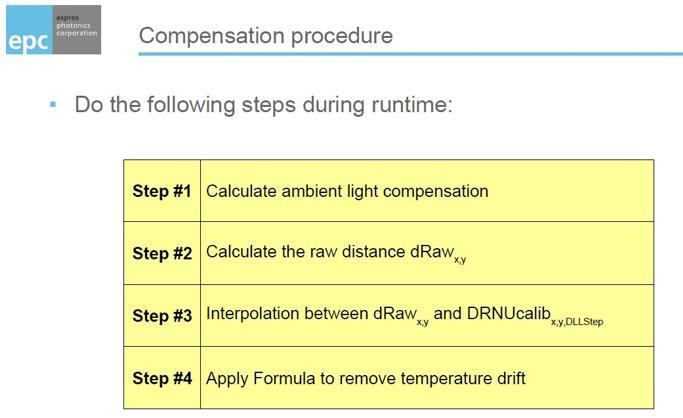 ESPROS对3D ToF摄像头标定和补偿流程的总结