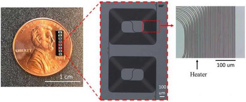 0.4米长的Si3N4延迟线绕进8平方毫米的区域内,并集成了微型铂加热器