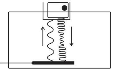电磁反向散射耦合型的RFID读写器