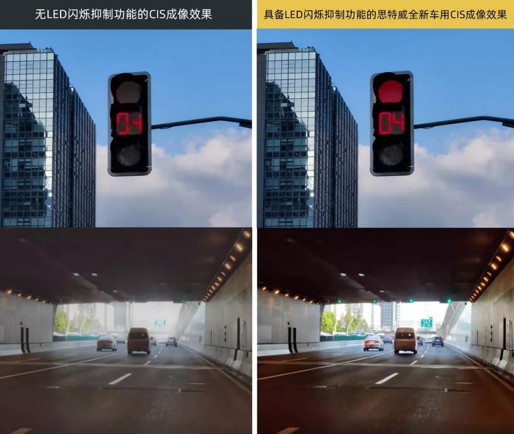 思特威推出CMOS图像传感器LED闪烁抑制技术,助力无人驾驶和车载应用