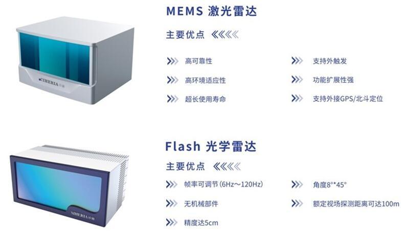矽赫科技MEMS激光雷达和Flash激光雷达产品