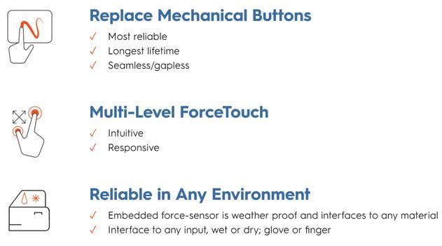 NextInPut的MEMS力度感测解决方案进入汽车OEM批量生产
