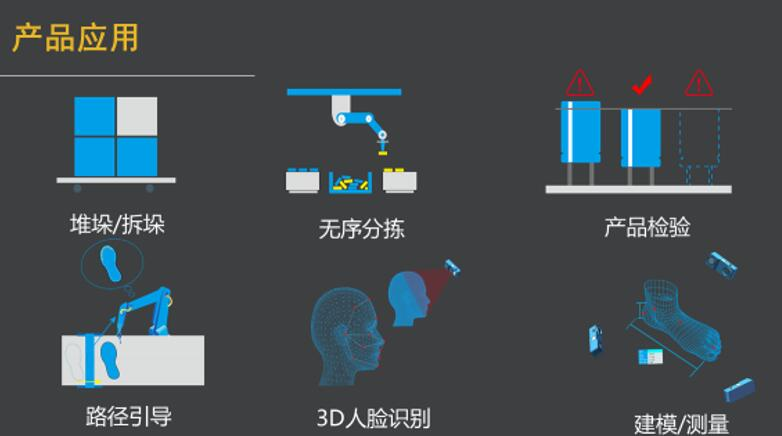 知微传感激光快照式3D相机的典型应用