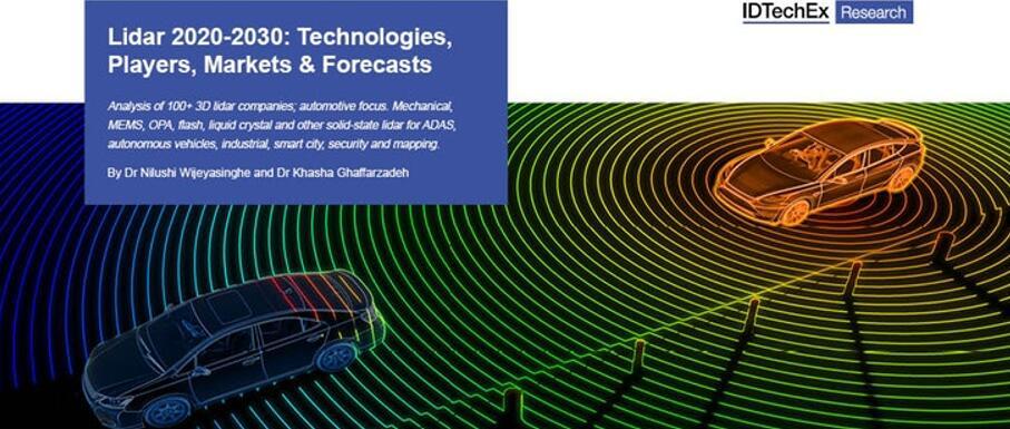 《激光雷达(LiDAR)技术及市场趋势-2019版》