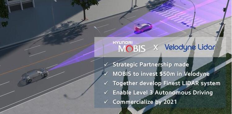 现代摩比斯5000万美元投资Velodyne,2021年推Level 3自动驾驶