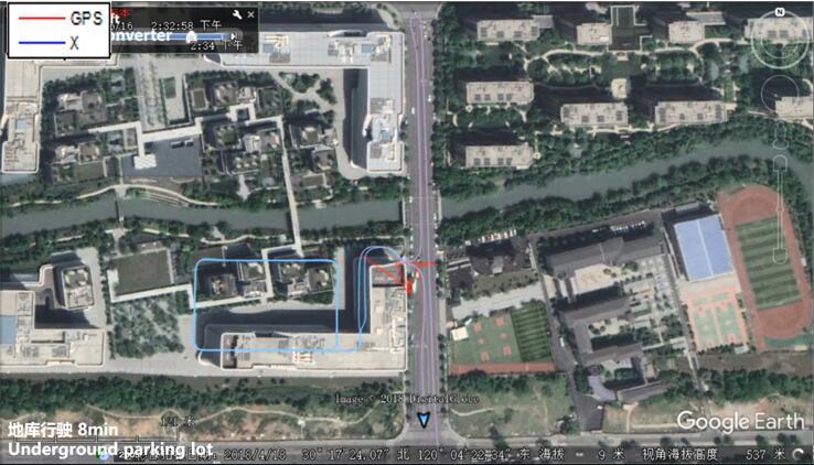车辆在地面-地库行驶时,基于导远电子组合定位技术和基于GPS的RTK(实时动态)定位技术的效果对比。