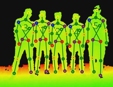 基于韵动体感科技的3D深度相机多人状态下的深度图和AI骨骼算法识别效果
