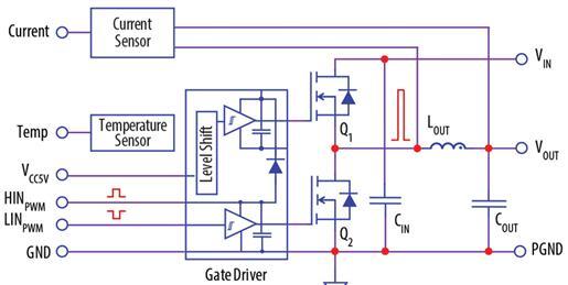 DrGaN功率模块EPC9205电路结构示意图