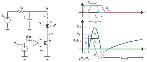 激光驱动器的关键波形简单示意图