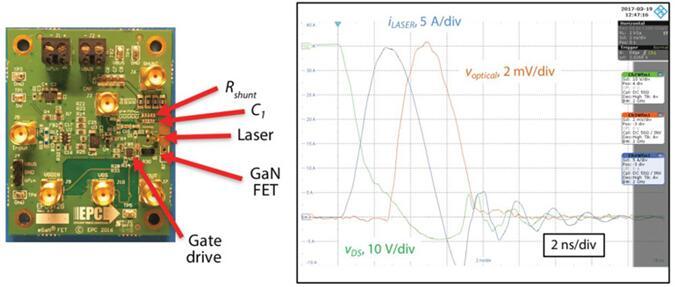 EPC9126激光驱动器演示版以及波形测量示意图