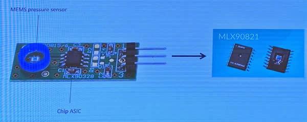相比传统的板级方案,MLX90821通过系统级封装实现高度集成