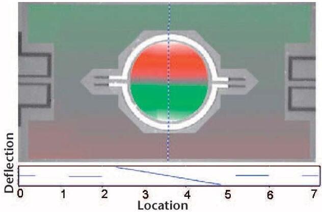 用显微镜扫描测振仪测量结果:偏转形状