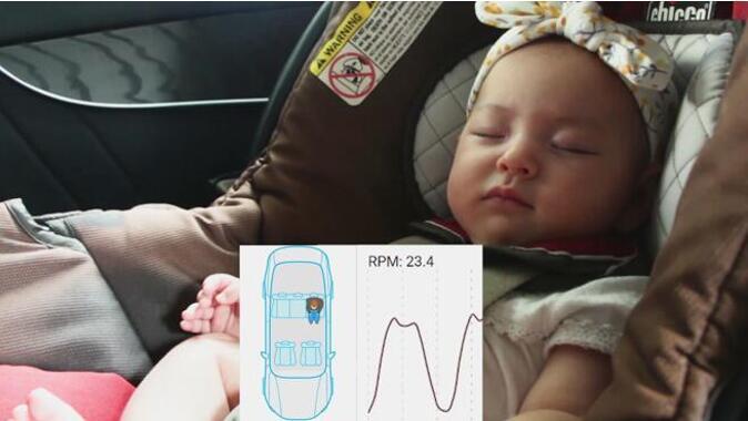 Vayyar的传感器可以用于存在和活动监测、人数统计、呼吸监测、老年人看护等智能家居应用