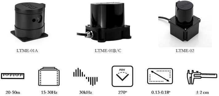 力策科技的机械式激光雷达产品