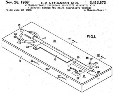 Harvey C. Nathanson发明的第一款MEMS器件