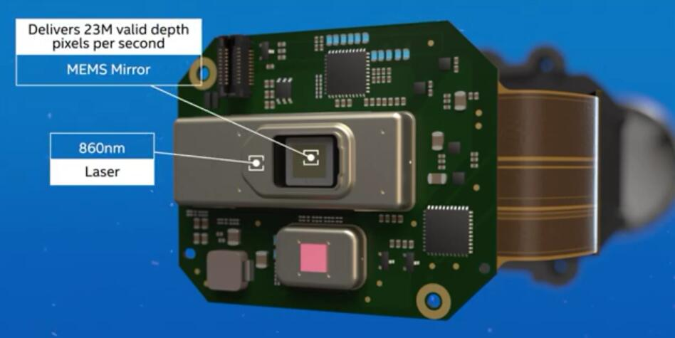 RealSense LiDAR L515采用了英特尔专有的MEMS微镜扫描技术,该技术有望比其它飞行时间(ToF)技术提供更高的能效。
